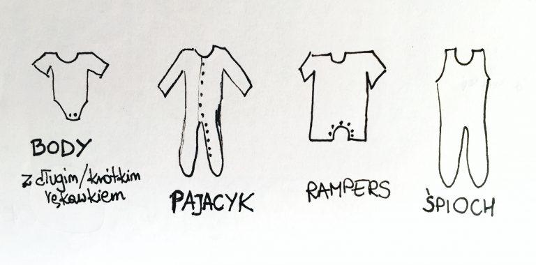 Ciążowy StarterKIT - ubranka